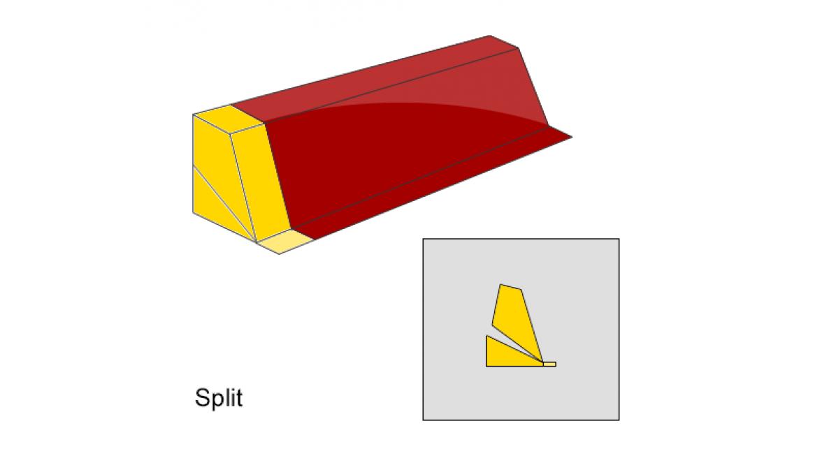 waterbed schuimrand split