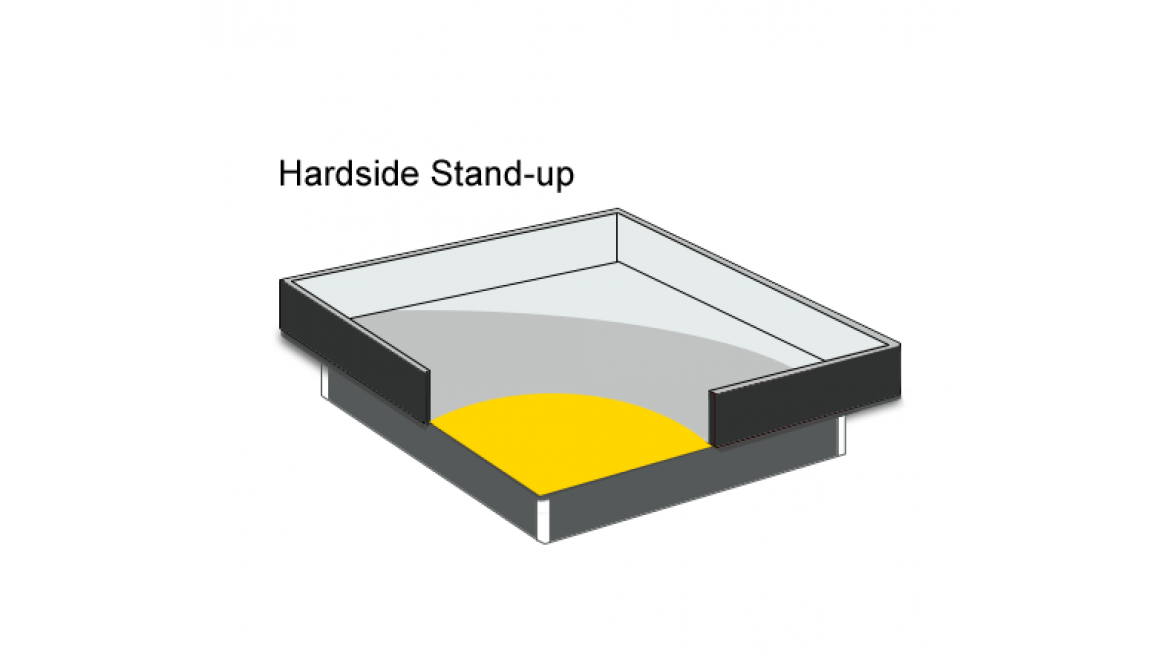 waterbed veiligheidsvoering hardside stand-up