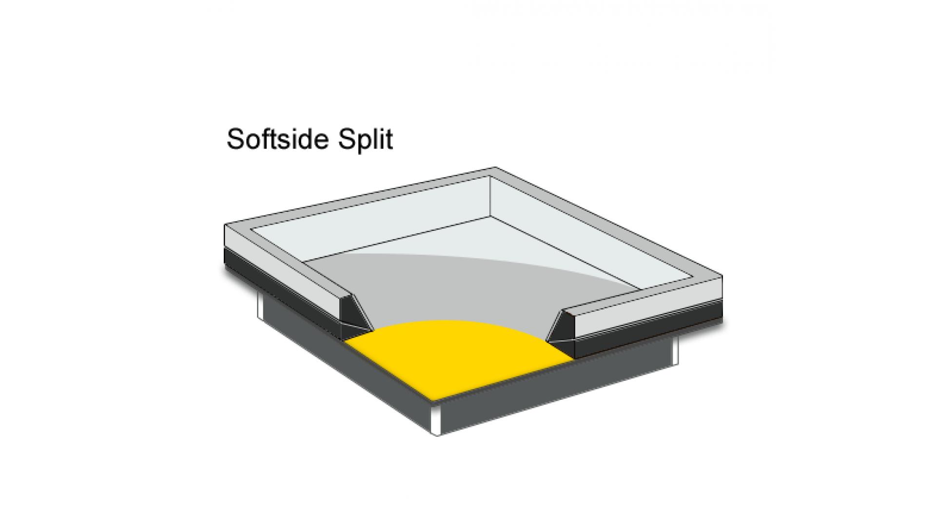 waterbed veiligheidsvoering softside split