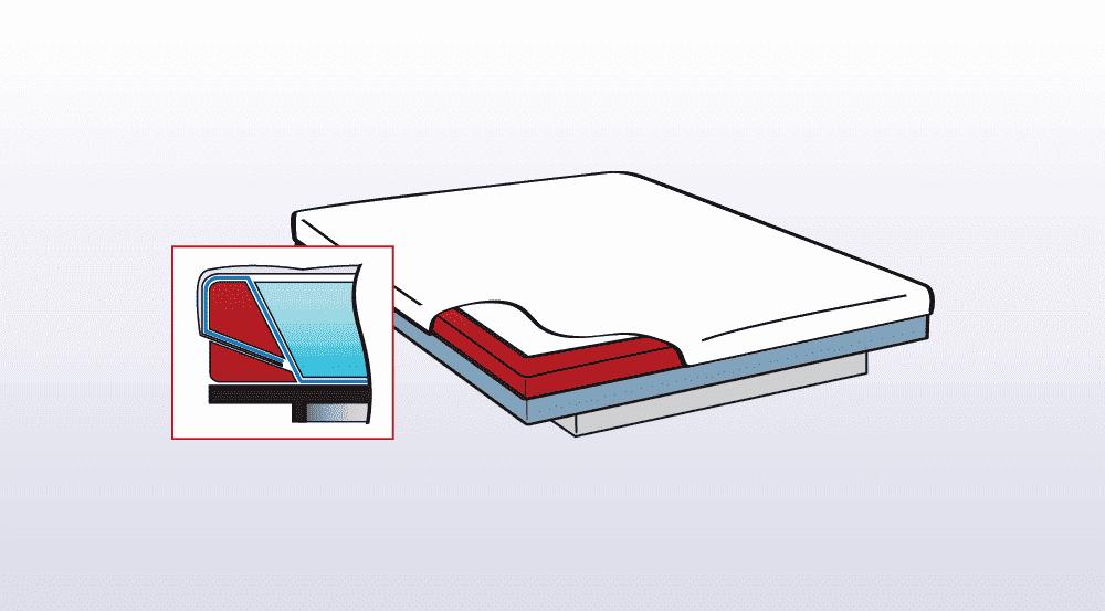 voorbeeld van een softside split of luxe waterbed