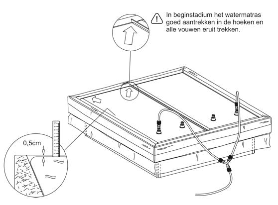 waterbedmatras weergave