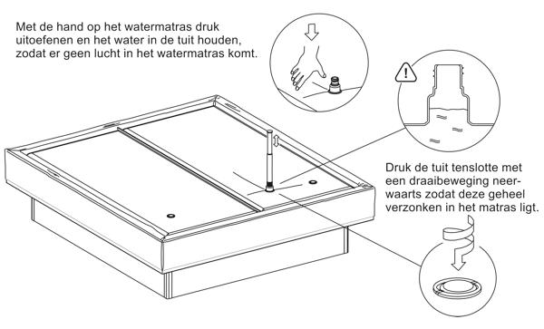 waterbed druk uitoefenen