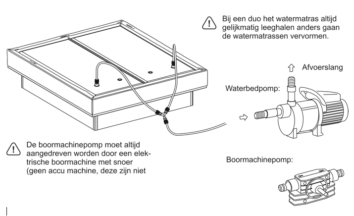 waterbed leegpompen